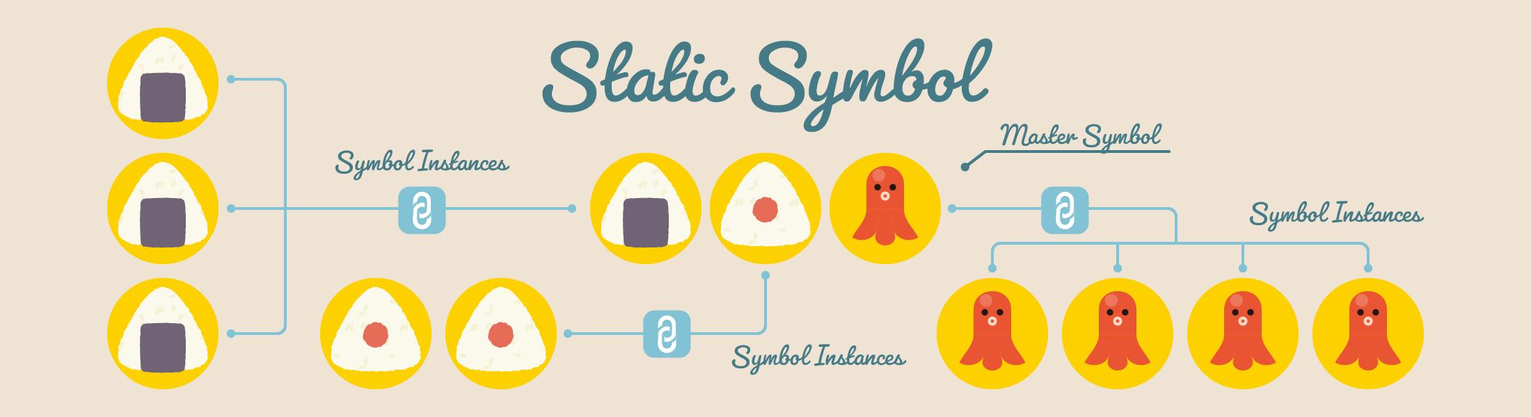 staticsymbol-thumbnail